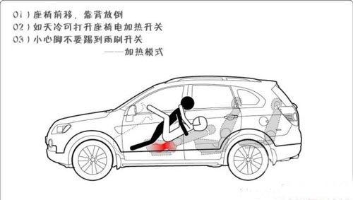 车震暗藏的致命健康隐患